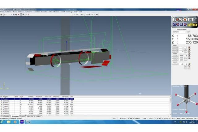 Reissler Technik Anlagenbau | Messtechnik